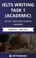 کتاب (IELTS Writing Task 1 Academic Actual Tests with Sample Answers (Feb – May 2021
